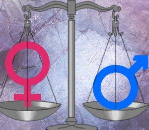 Kadın erkek eşitliğine inanıyor musun?