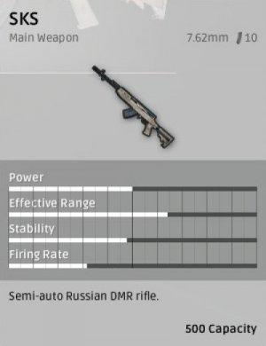 PUBG'de auto sniper olarak hangisini tercih edersin?