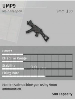 PUBG'de yakın silahı olarak hangisini tercih edersin?